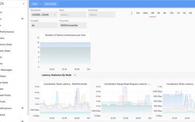 AxonOps Beta Released